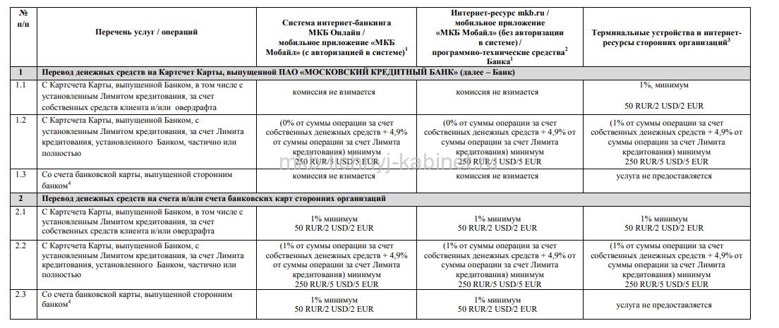 mkb ru пао московский кредитный банк