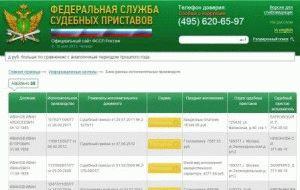 сайт Федеральной службы судебных приставов5c5b16117e3a9