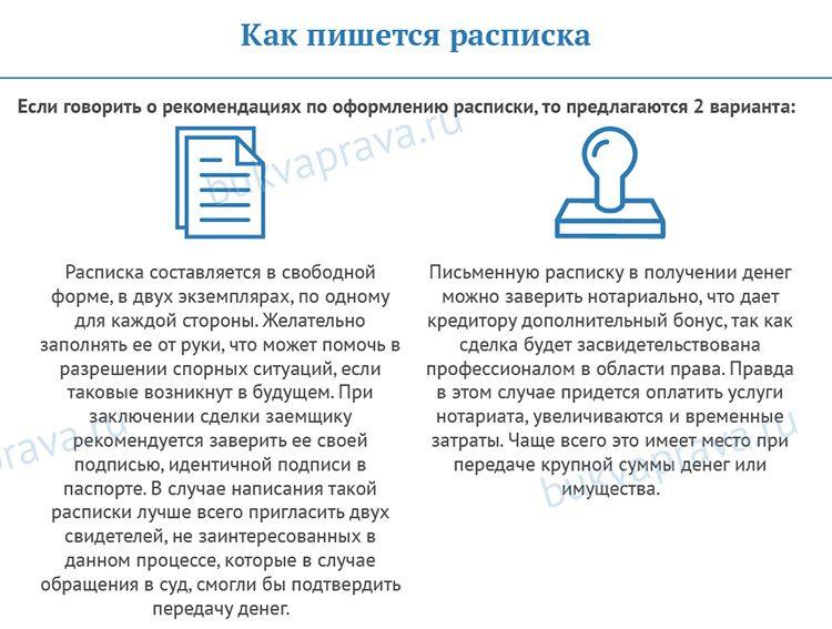 Kak-pishetsya-dolgovaya-raspiska5c5b17102b77d