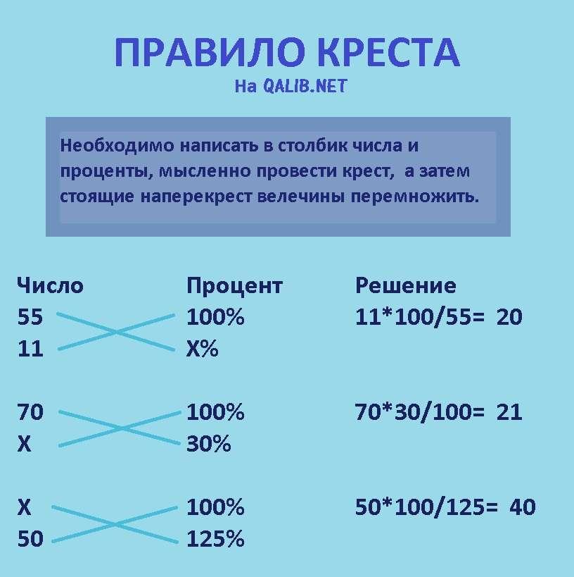 Как начисляется и кому положена 13 зарплата по ТК РФ в 2020 году