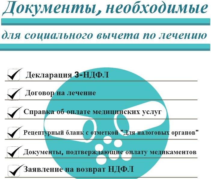 необходимые государства 5c5b18543a92b