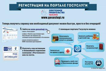 регистрация на портале госуслуги5c5b1b3639ba6