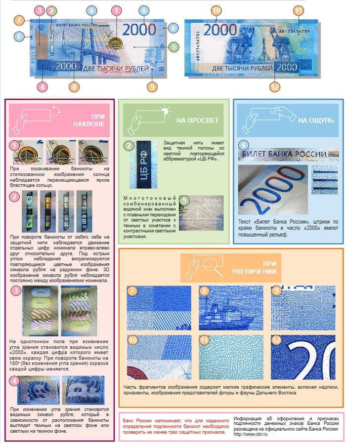 Как отличить 2000 рублей.5c5b1f1281fde