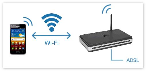 Wi-fi на смартфоне5c5b1ff41b88d