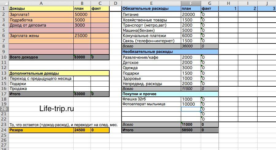 Как вести бюджет в Excel5c5b206ad48ac