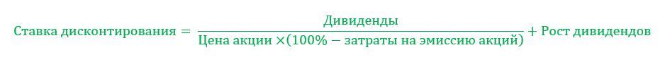 Формула ставки дисконтирования на основе модели Гордона5c5b2274c7191
