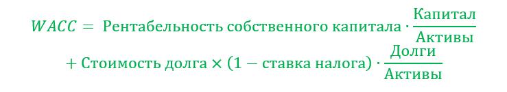 Формула ставки дисконтирования по модели WACC5c5b22752f6a2