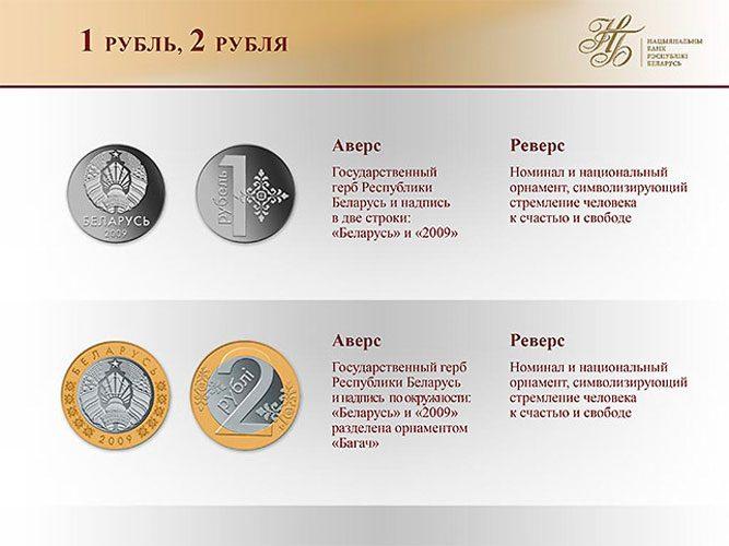 Новые деньги в Беларуси в 2016 году5c5b22a417be9