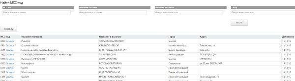 Скриншот сайта об mcc-кодах5c5b23113e2e6