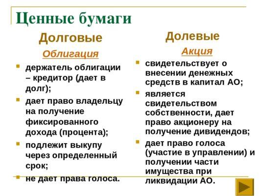Отличие акции от облигации простыми словами5c5b24deec4d5