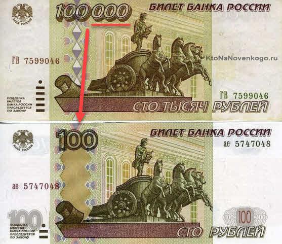 Деноминация рубля в России5c5b255198611