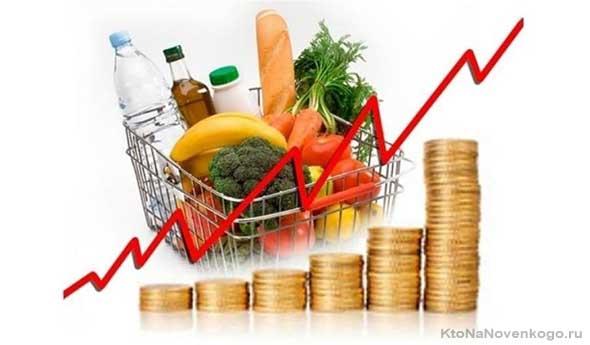 Непредвиденная инфляция5c5b259a3adee