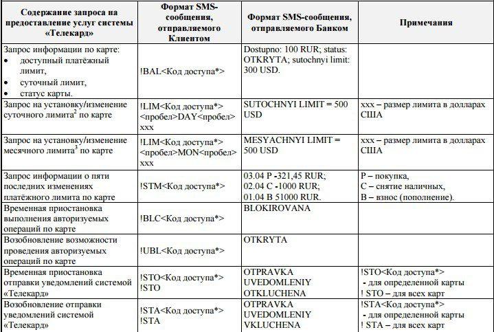 СМС команды Телекард от Газпромбанка5c5b283594695