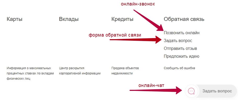 кредиты в казахстане с самым низким процентом евразийский