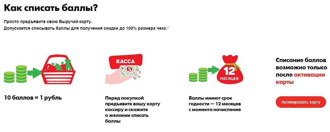 Правила списания бонусов на кассе Пятерочки5c5b28c353b9a