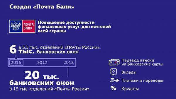 Почта Банк - вклады пенсионерам 2018: последние новости5c5b29b6a357c