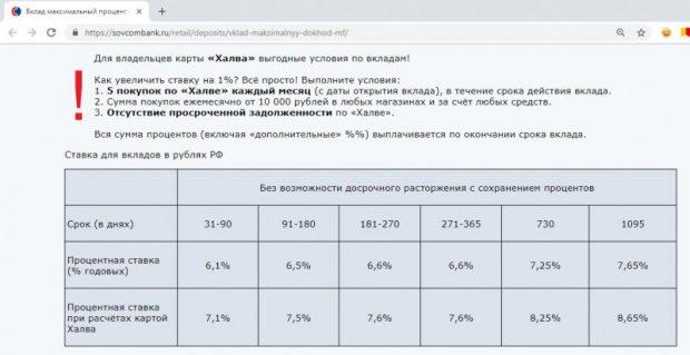 Процентные ставки по вкладу Совкомбанка Максимальный доход в 2018 году5c5b29bb70181