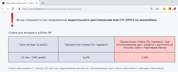 Процентные ставки по вкладу Автомобильный Совкомбанка в 2018 году5c5b29bc07cdc