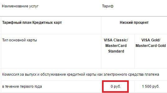 Стоимость обслуживания карты Матрёшка в первый год использования5c5b29f375e74