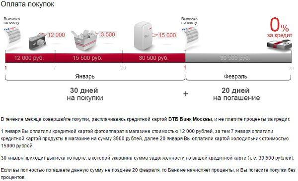 Схема грейс-период по покупкам, совершенным с использованием карты Матрёшка5c5b29f3e2958