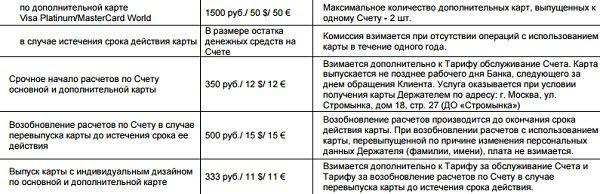 Тарифы по обслуживанию дополнительной карты all inclusive5c5b2abd7b1bf