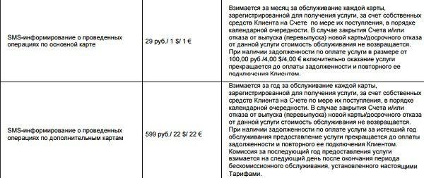 Тарифы SMS-информирования по операциям совершенным по карте All Inclusive5c5b2abe4c70e