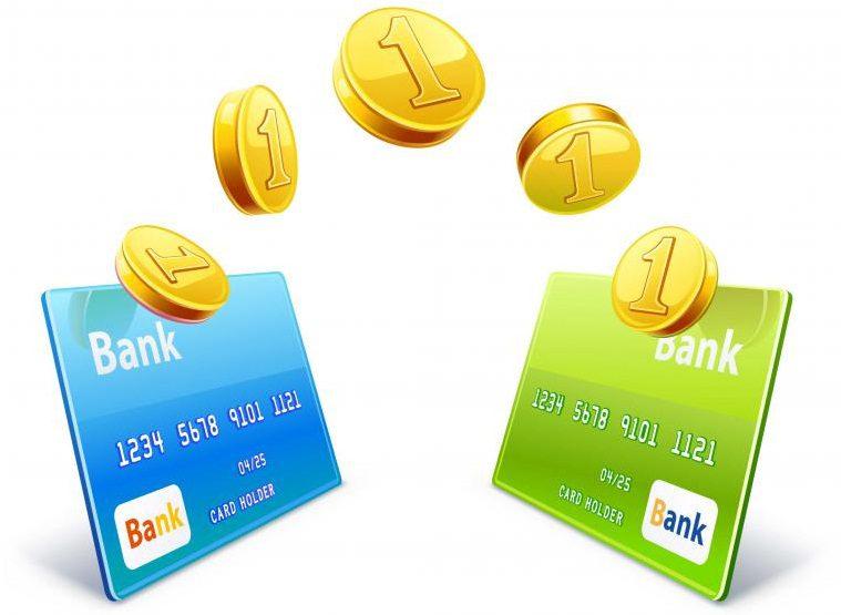 Перевод оплаты по кредиту с карты5c5b2b63c71da
