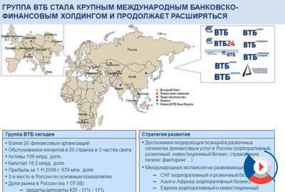 Оправдывая расшифровку аббревиатуры, ВТБ ведет активную международную финансовую деятельность, представляя интересы России в целом ряде стран-стратегических партнеров.5c5b2e9829921