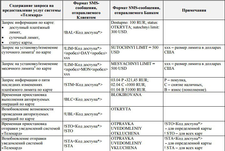 СМС команды Телекард от Газпромбанка5c5b2ef5e3bdb