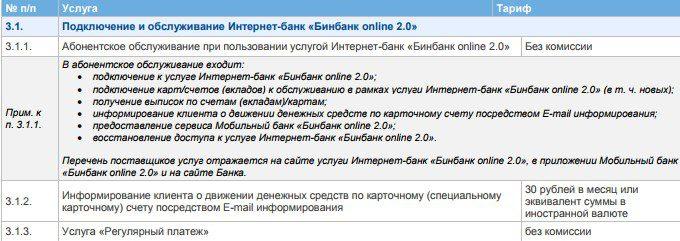 Стоимость услуг интернет банка5c5b312d16291