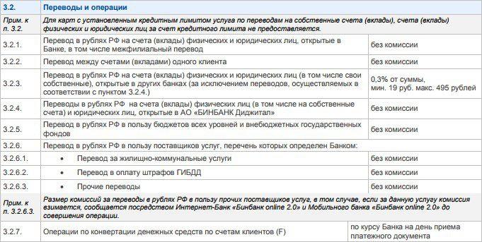 Комиссия за переводы и операции через интернет-банкинг5c5b312d66d36
