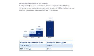 Расчет суммы накоплений при открытии накопительного счета в ВТБ 245c5b31ce66493