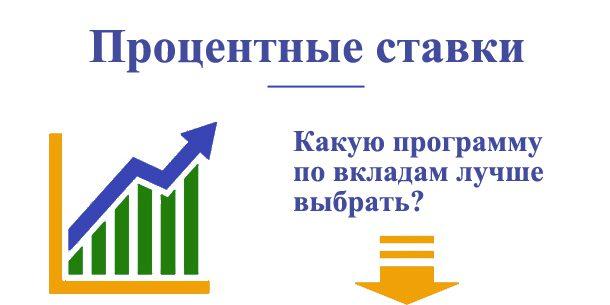 Процентные ставки по вкладам Росбанка физических лиц5c5b32dc10454