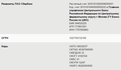 В некоторых случаях наряду с БИК и иными реквизитами ПАО Сбербанк России также требуется указывать ОКТМО или ОКВЭД, но эти реквизиты предназначены для ведения бизнеса5c5b331c07dbc