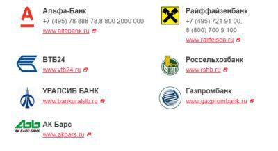 Выберите ближайший банкомат банка партнера из списка, для осуществления операций по вашей карте по тарифам Росбанка 5c5b34277dc57