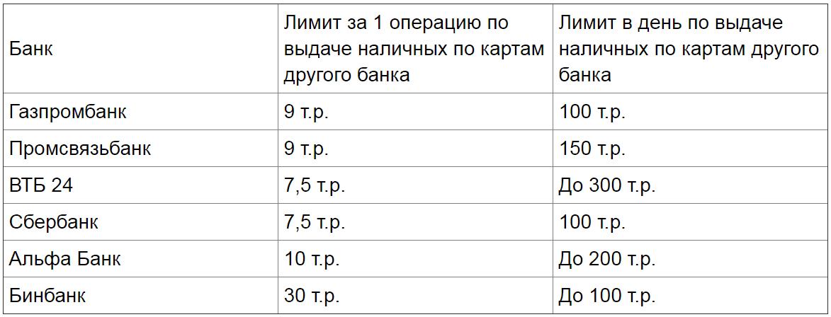 Таблица5c5b342989e2d