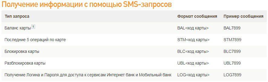 SMS запросы для информирования по состоянию карты5c5b3442a7e8f