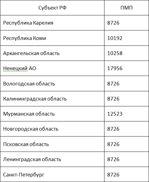 Санкт-Петербург 5c5b3725bd720
