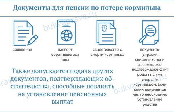 dokumenty-dlya-pensii-po-potere-kormilca5c5b37597709b