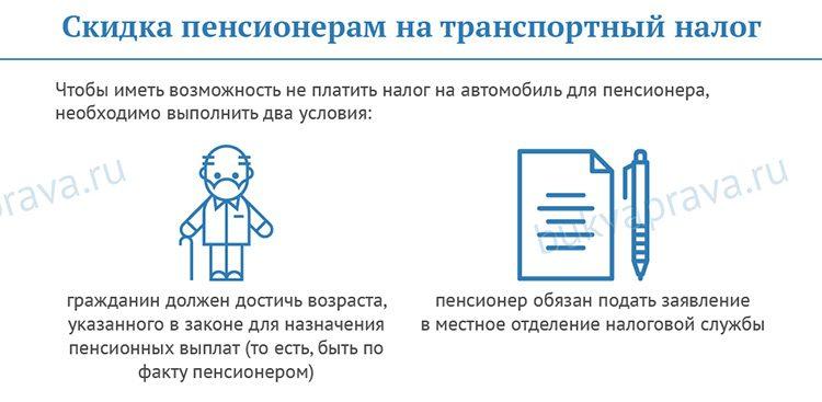 Skidka-pensioneram-na-transportnyj-nalog5c5b382f02701