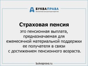 Strahovaya pensiya chto ehto5c5b388270c51