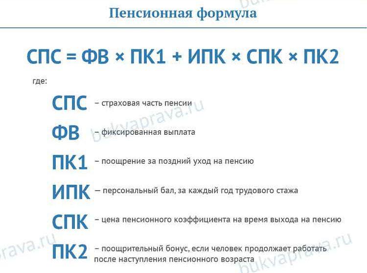 Pensionnaya formula5c5b38834cabe