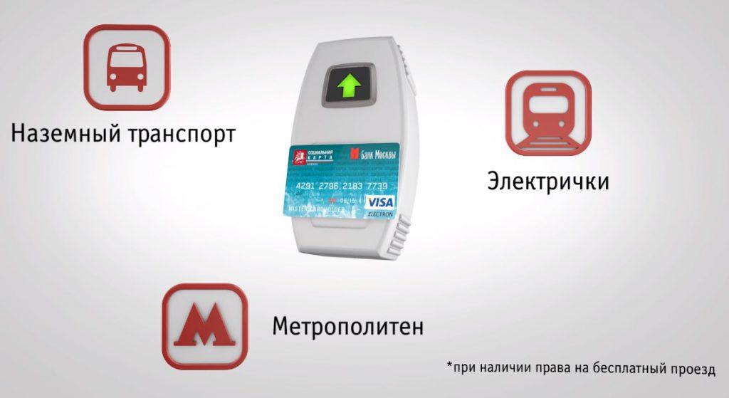 Работа социальный карты москвича в общественном транспорте5c5b38c129291