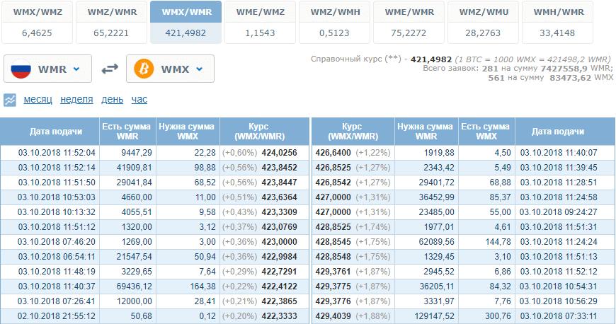 WM-Exchanger5c5b3b1de97ad