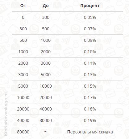 Platov скидка5c5b3b4517229
