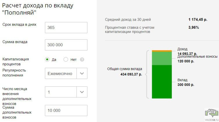 Пример расчета доходности Пополняй5c5d57b6bc57e