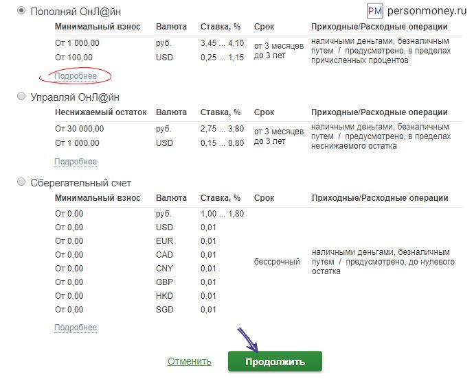 Выбор депозита5c5d57b8c3e77
