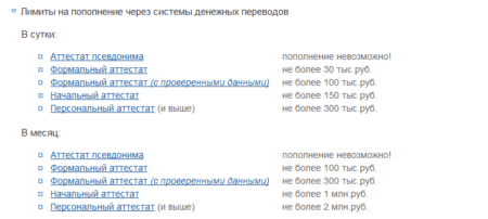лимиты на транзакции с телефона и терминала5c5d5a56cdcd5