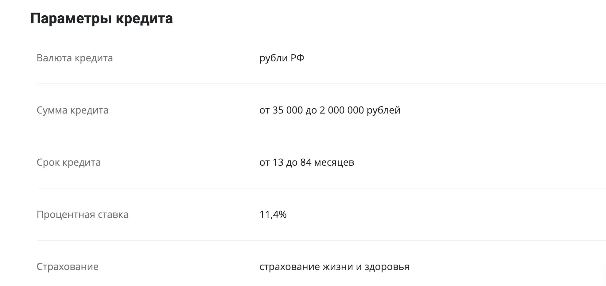 Рефинансирование кредитов в УРАЛСИБ банке5c5d5c2cc82d0
