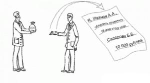 Особенности составления документа5c5d5cb24e365